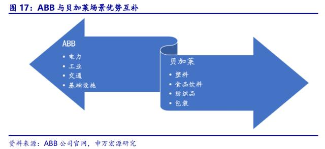 ABB、发那科、安川、库卡发家史(一):本体为先导 对峙手艺驱动 第23张